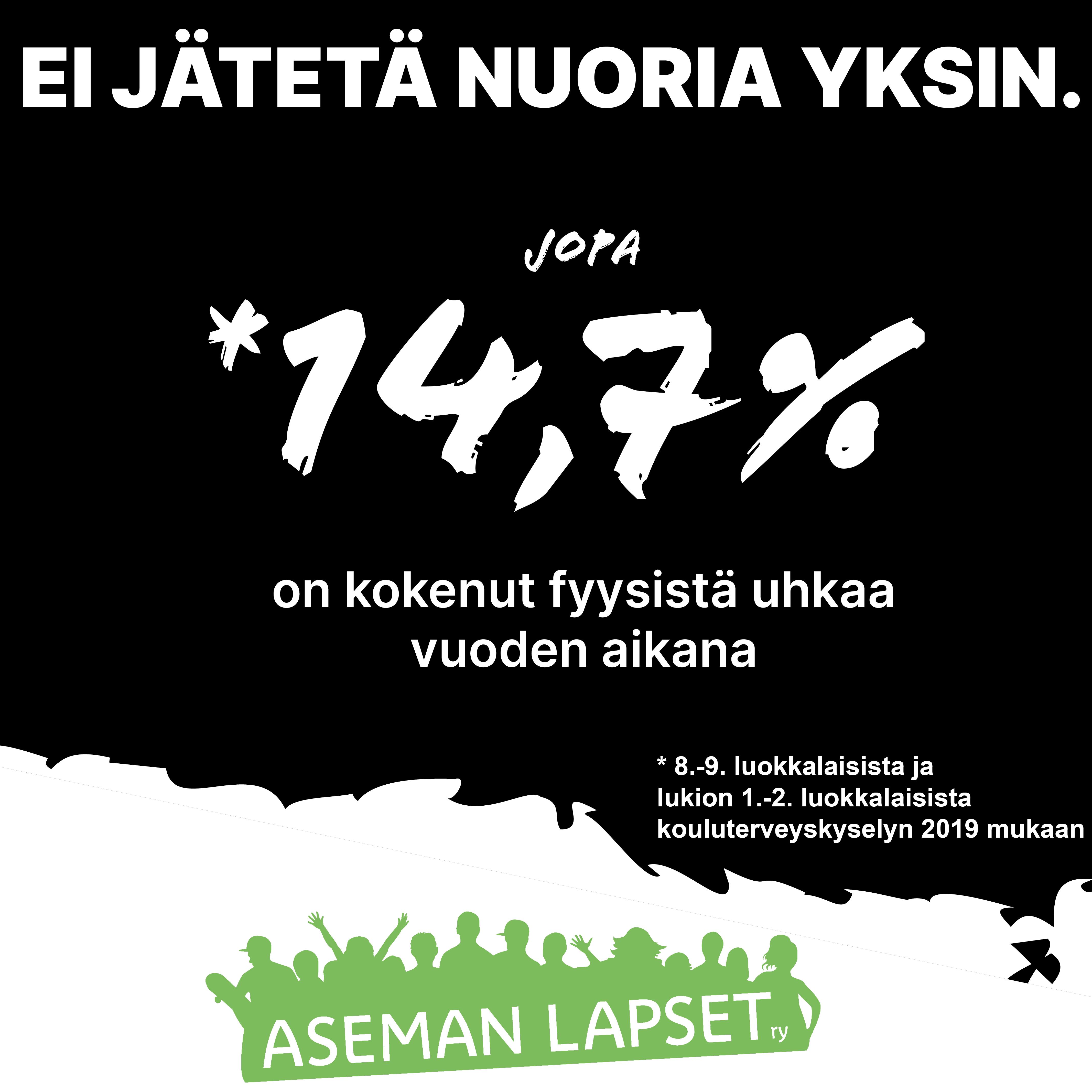 Teksti mustalla pohjalla:14,7 prosenttia on kokenut fyysistä uhkaa vuoen aikana