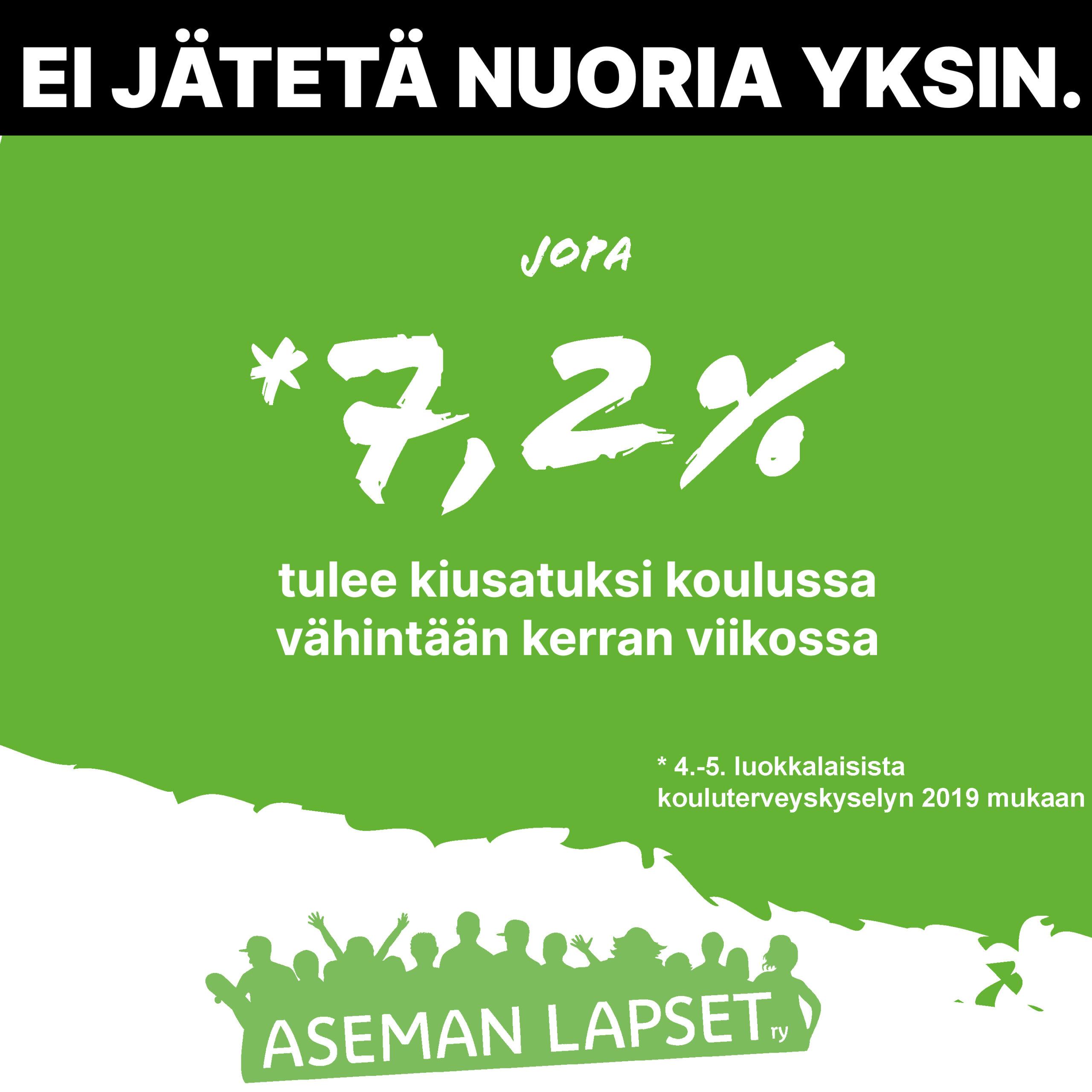 Teksti vihreällä pohjalla: 7,2 prosenttia tulee kiusatuksi ioulussa vähintään kerran viikossa.
